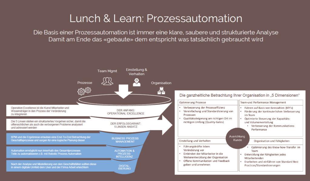 lunchandlearn_trichter