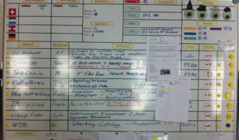 Prozessoptimierung, Organisationsentwicklung www.prozessraum.ch, Whiteboard Meeting, Kaizen Huddle - www.prozessraum.ch