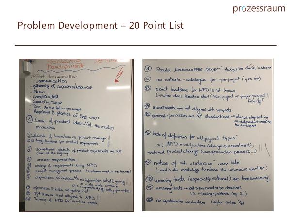 problem development www.prozessraum.ch