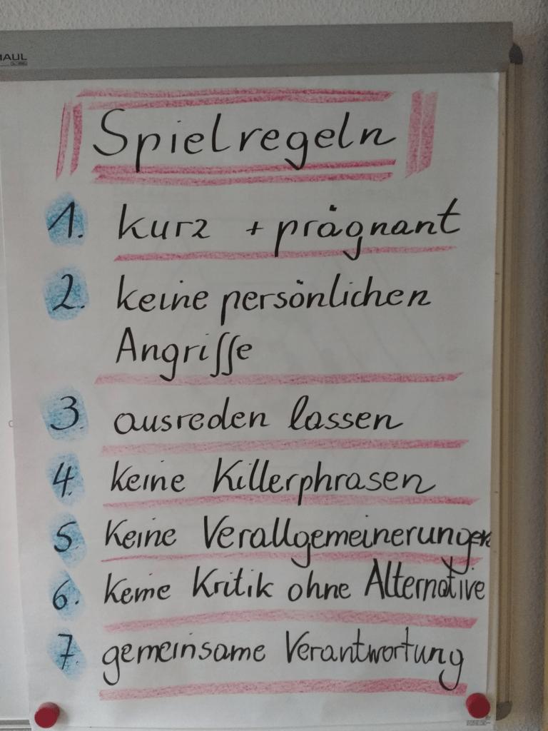 spielregeln www.prozessraum.ch
