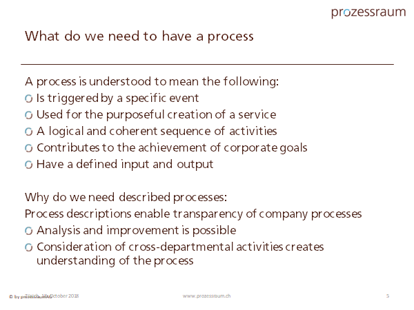 what do we need to have a process www.prozessraum.ch