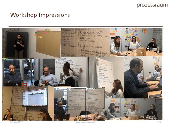 workshop impressions www.prozessraum.ch