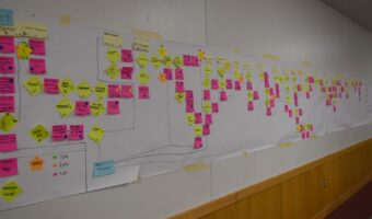 Value Stream Mapping www.prozessraum.ch