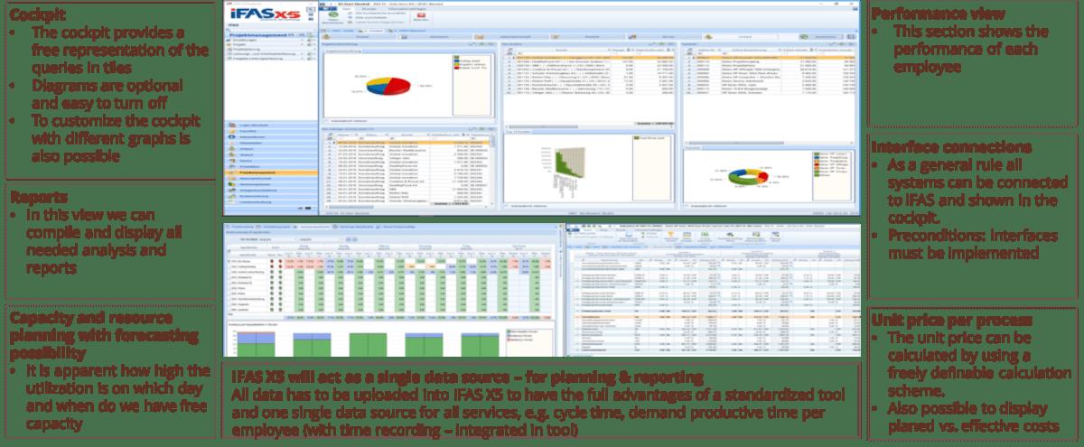 iFAS X5 Ressourcen-Management www.prozessraum.ch