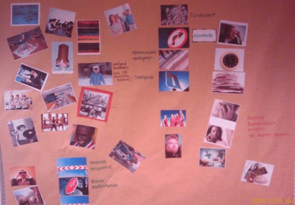 Collagen Workshop - Mitarbeiter entwickeln www.prozessraum.ch