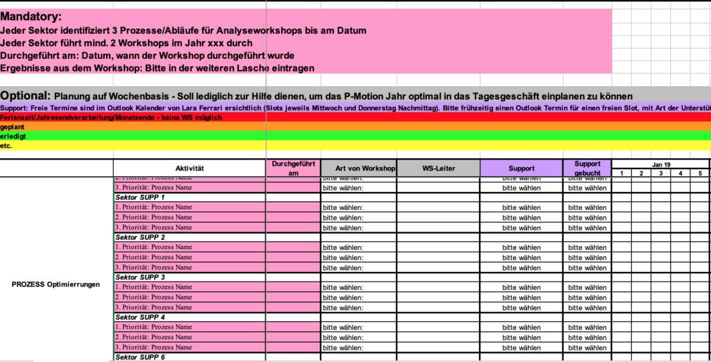 KVP Lean Office www.prozessraum.ch