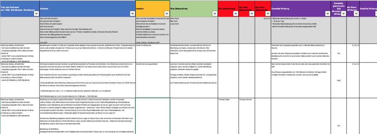 OCL Open Challenge List www.prozessraum.ch