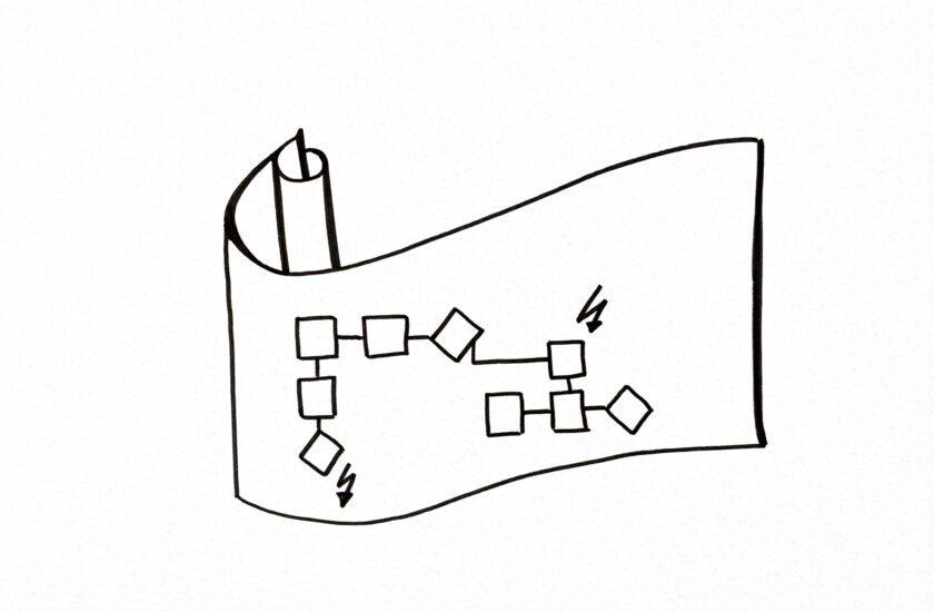 Skizziertes Brown-Paper mit gezeichneten Post its und Prozess-Abläufen als Symbol für den Brown-Paper-Workshop