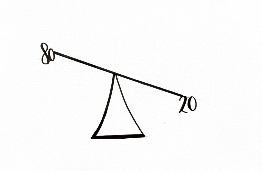 Skizzierte Wage, auf einer Seite hängt eine 80 in der Luft, auf der anderen zieht die Zahl 20 gegen den Boden - als Symbol für das Pareto-Prinzip