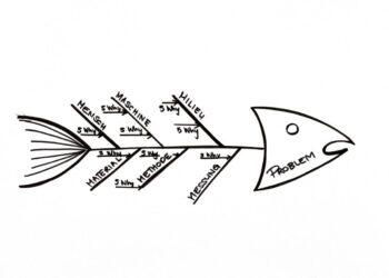 Skizzierte Fischgräte als Symbol für das Fishbone Diagramm