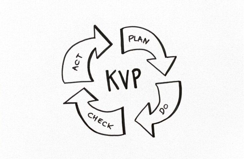 4 Skizzierte Pfeile, welche in einem geschlossenen Kreis angeordnet sind, als Symbol für KVP mittels PDCA-Zyklus